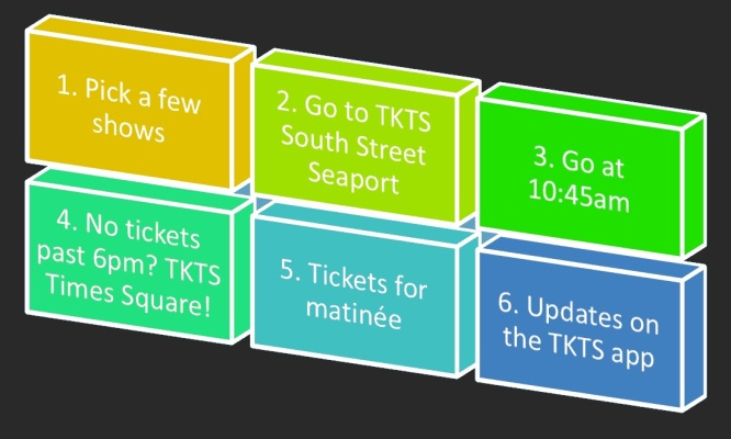 Tips to get tickets to Broadway!